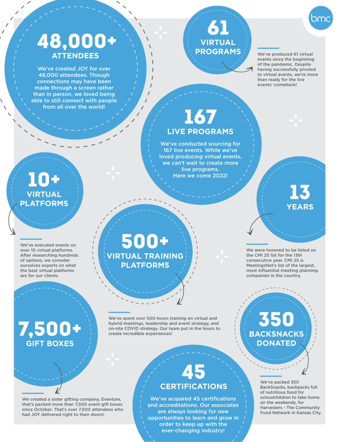 BMC_Newsletter_Infographic